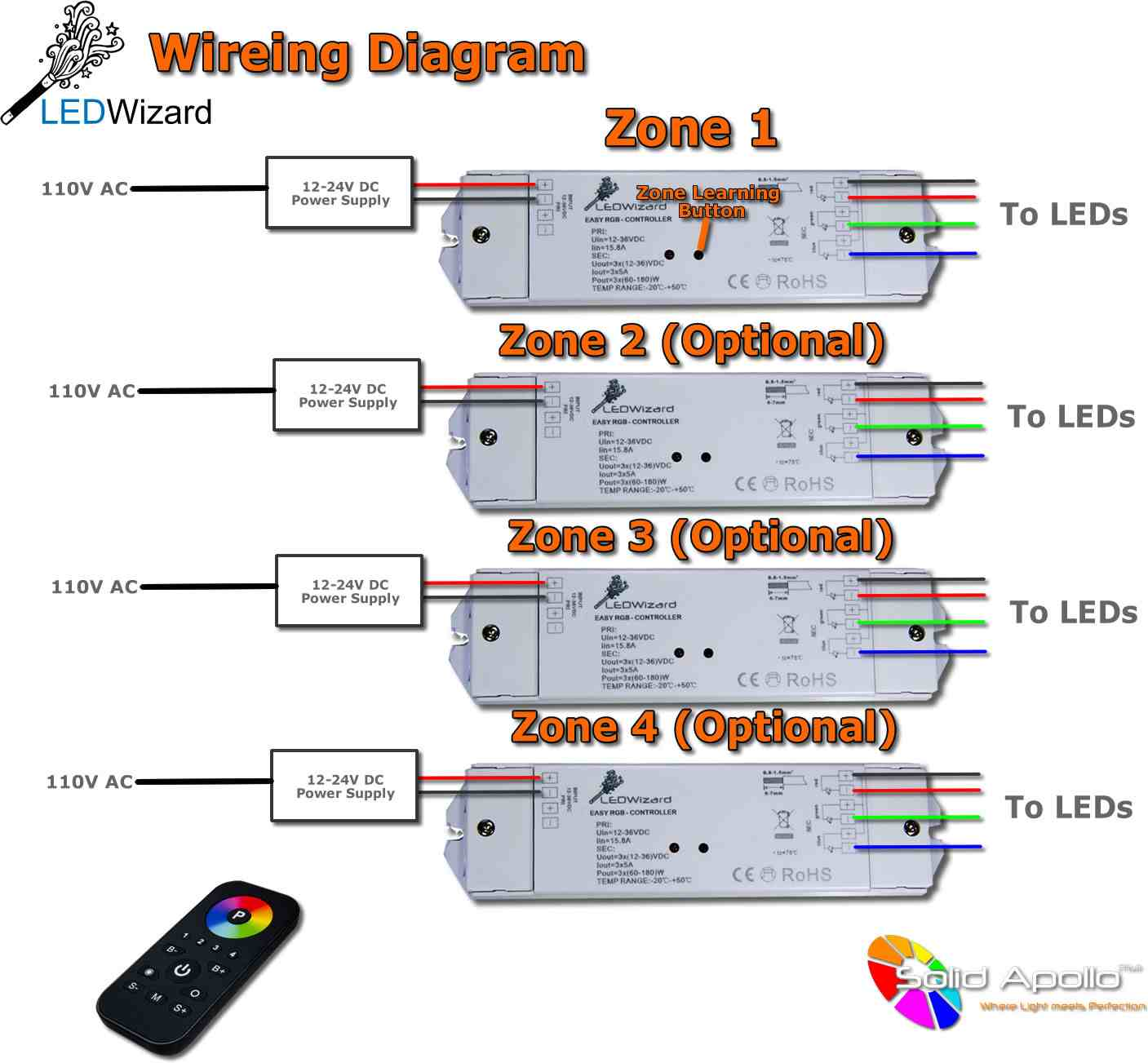 4 Zone Programmable LED Receiver Wireing Diagram