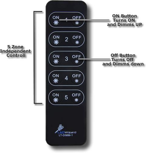 5 Zone LED Dimmer