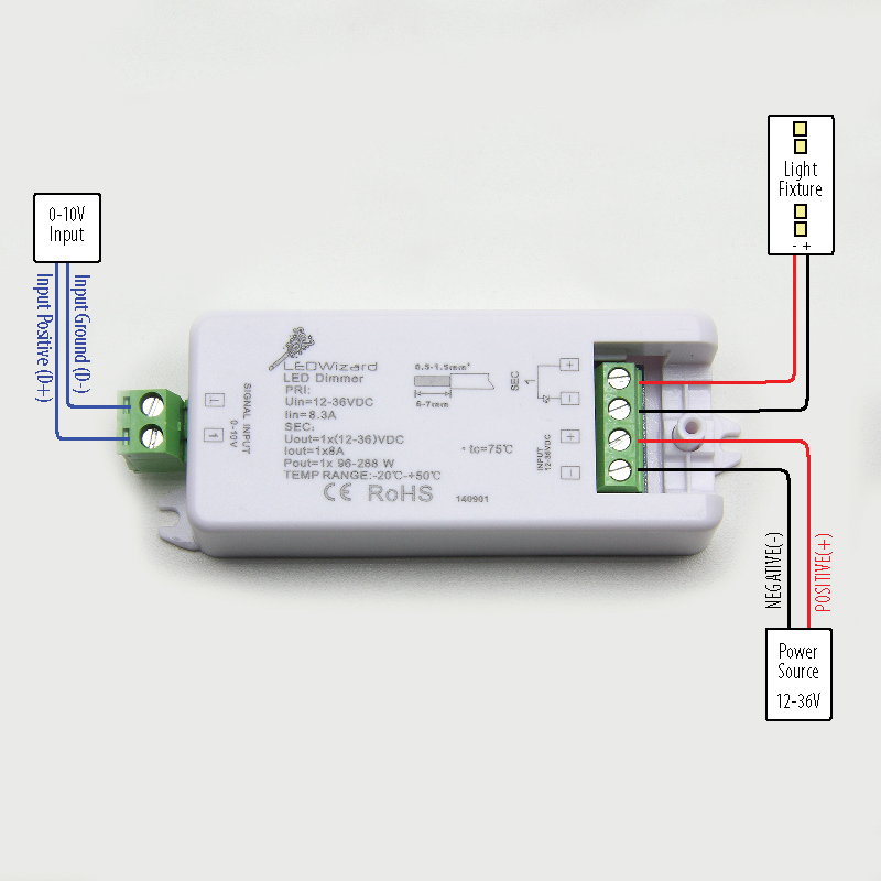 dimmable led driver wiring diagram images led ballast wiring lutron led dimmer 10v wiring diagram 1 on dimmable led