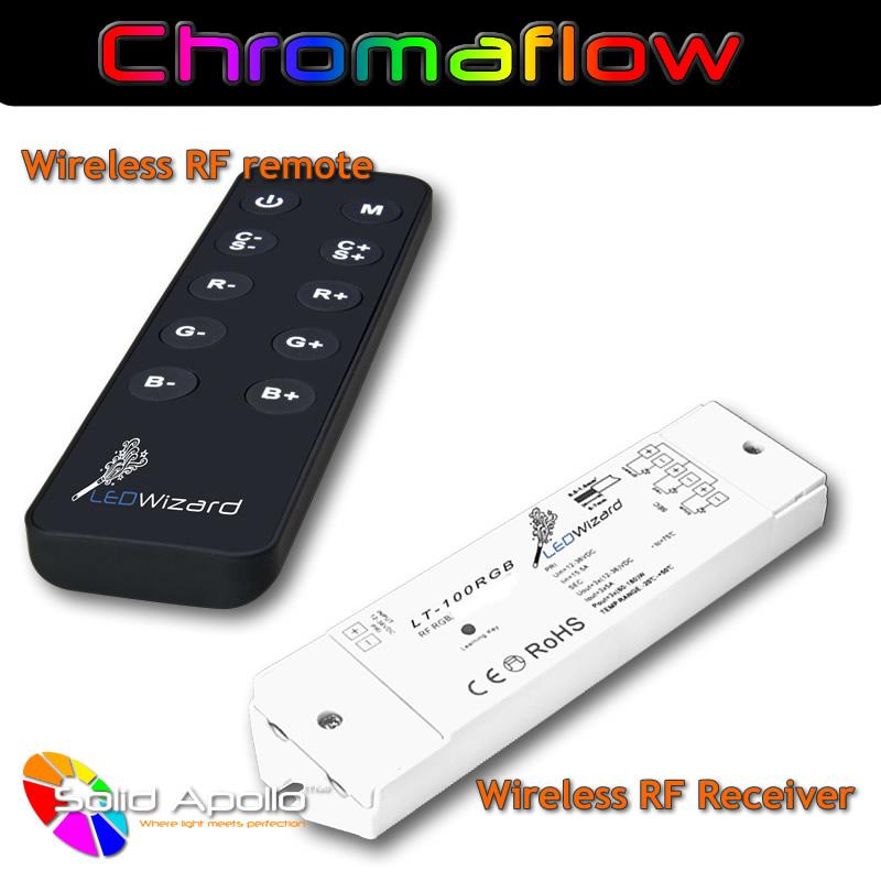 Chroma flow RGB LED Controller