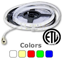 Waterproof LED Strip 24W
