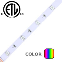RGB LED Strip 36W
