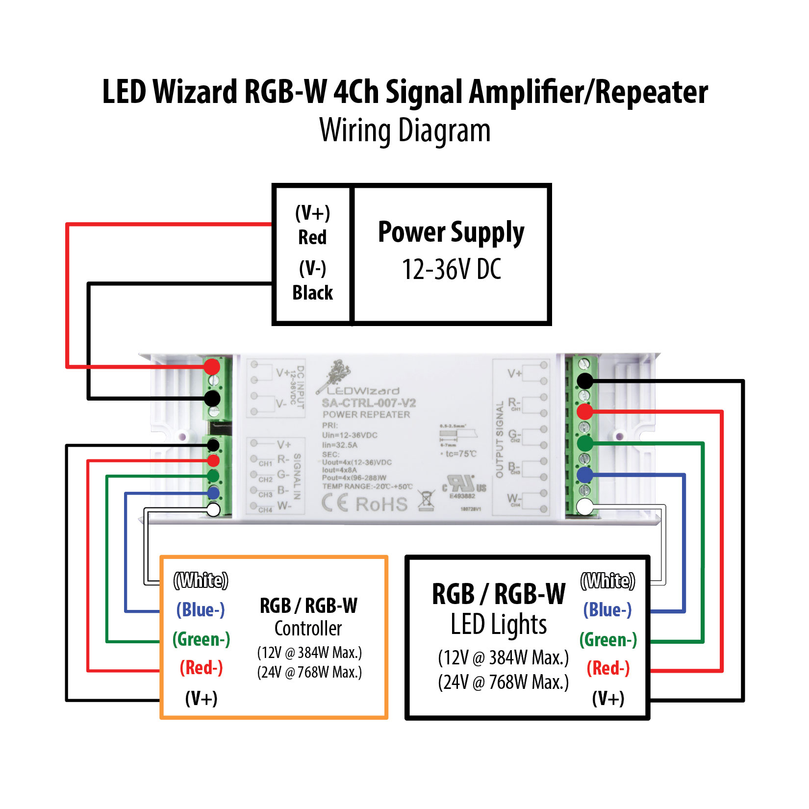 led sign wiring diagram led wizard rgb signal amplifier/repeater