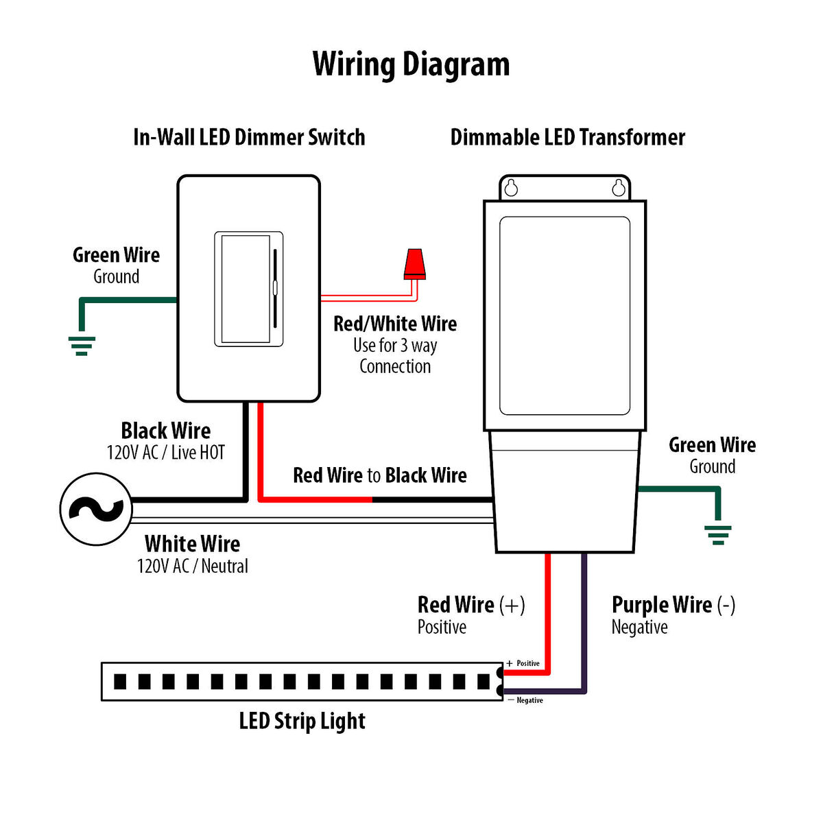 3 Way Led Dimmer Switch Wiring Diagram