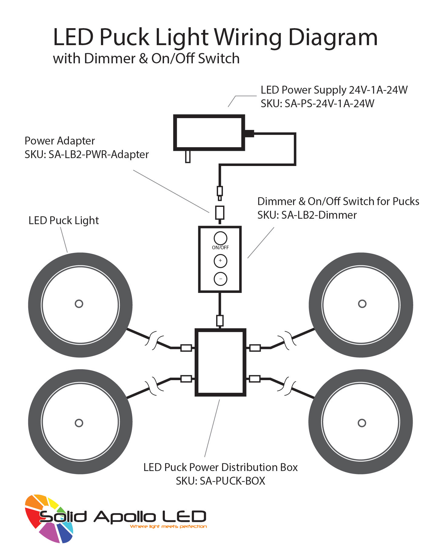 daylight white premium led puck light nickel body led light bar wiring diagram #10
