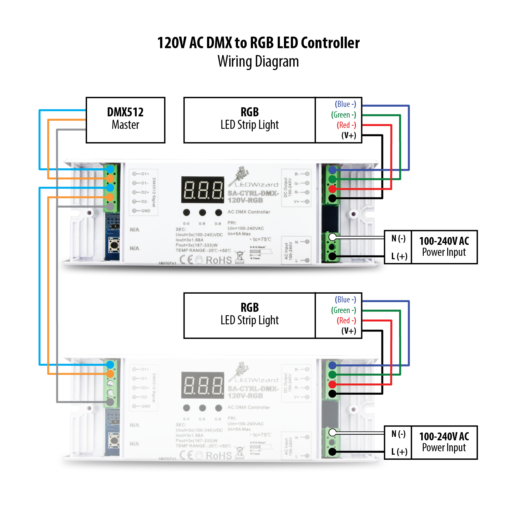 20a 120v Wiring Diagram Manual Guide