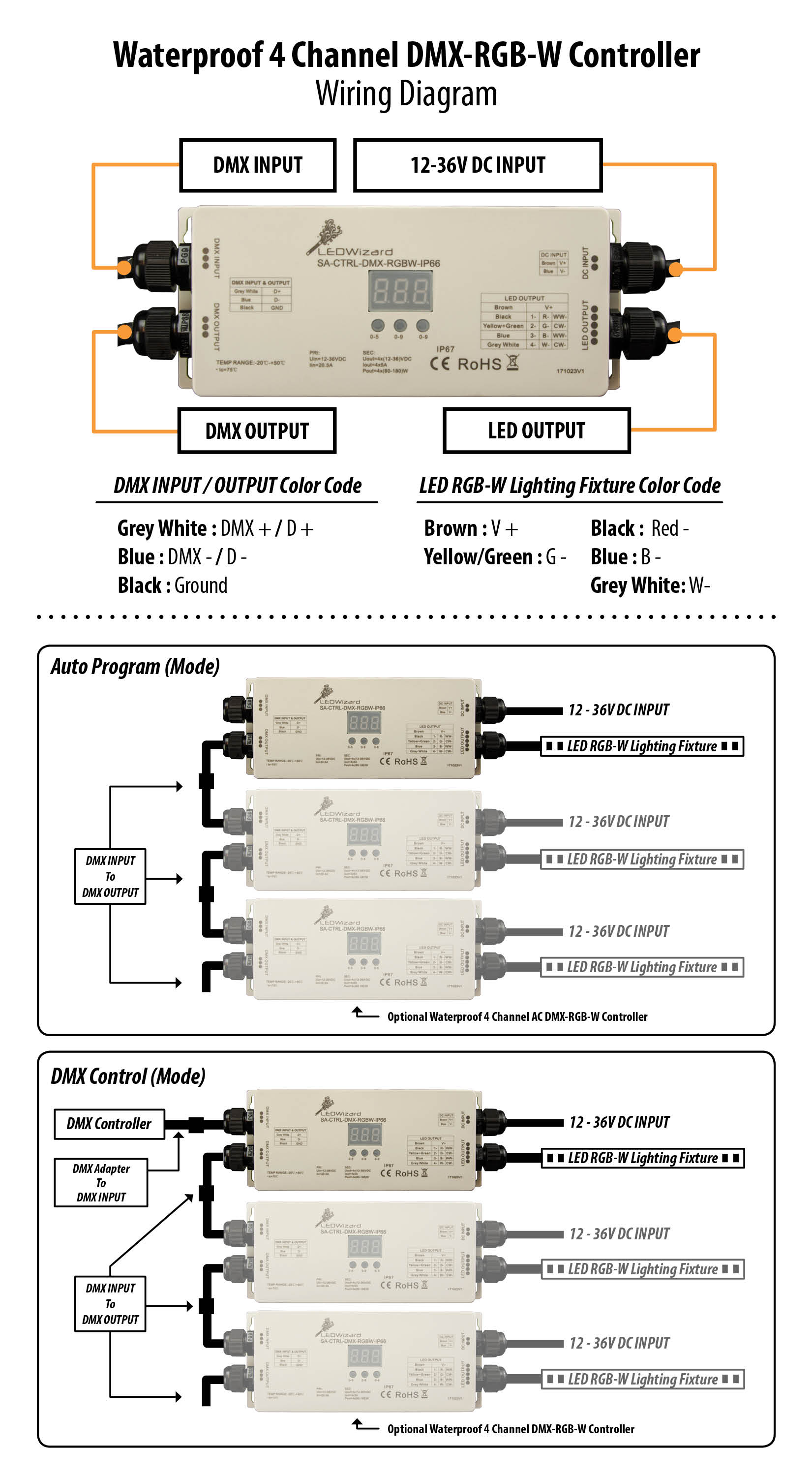 Rgb Led Strip Controller Circuit Diagram Electrical Wiring Diagrams Lighting Schematic Waterproof 4 Channel Dmx W Fade In