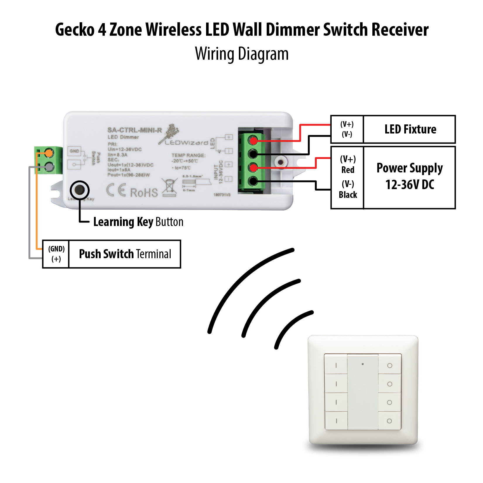 Gecko Wireless 4 Zone Led Wall Dimmer Switch Diagram Customers Questions And Answers