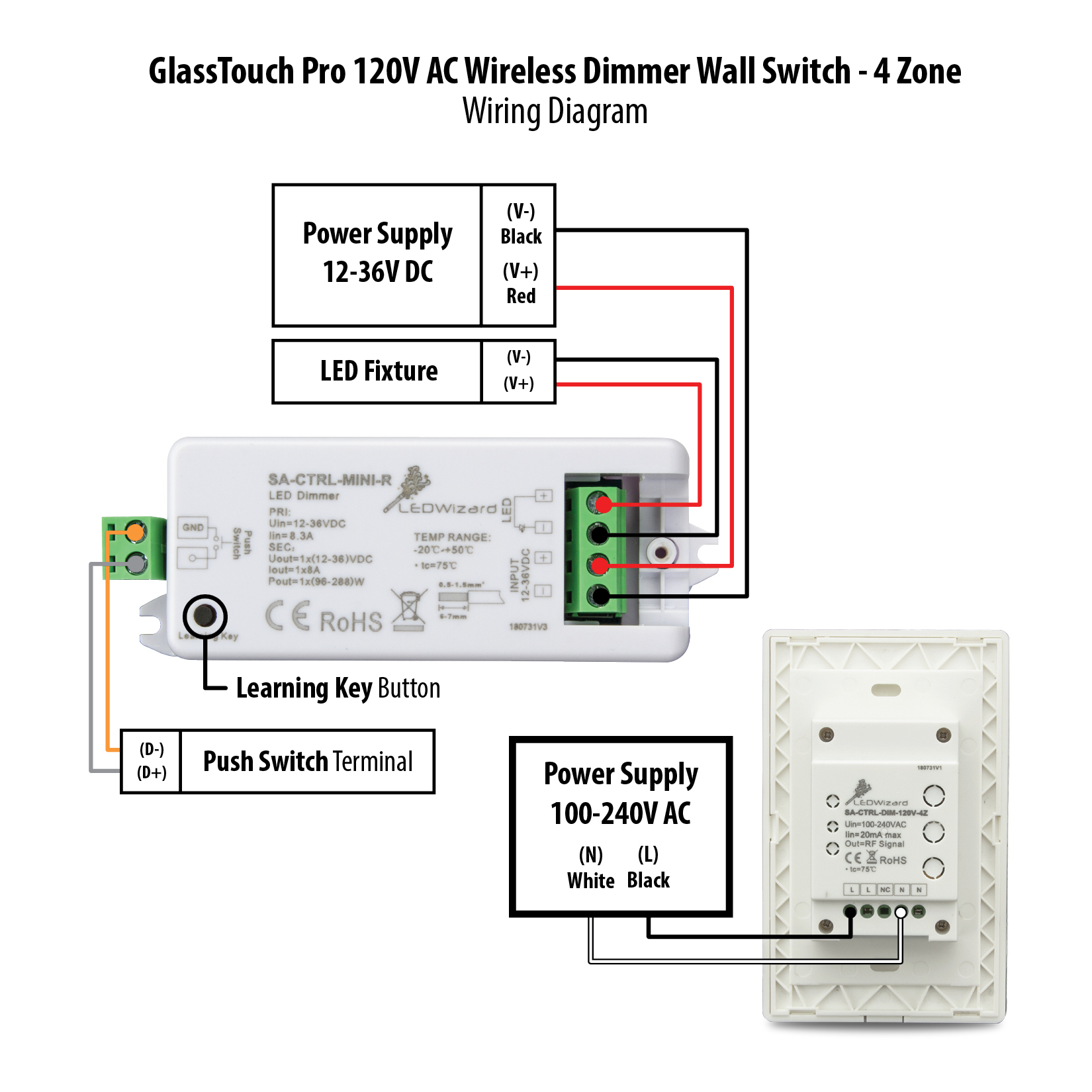 Glasstouch Pro 4 Zone Wireless Dimmer Wall Switch 120v Ac Esll Wire Diagram Customers Questions And Answers