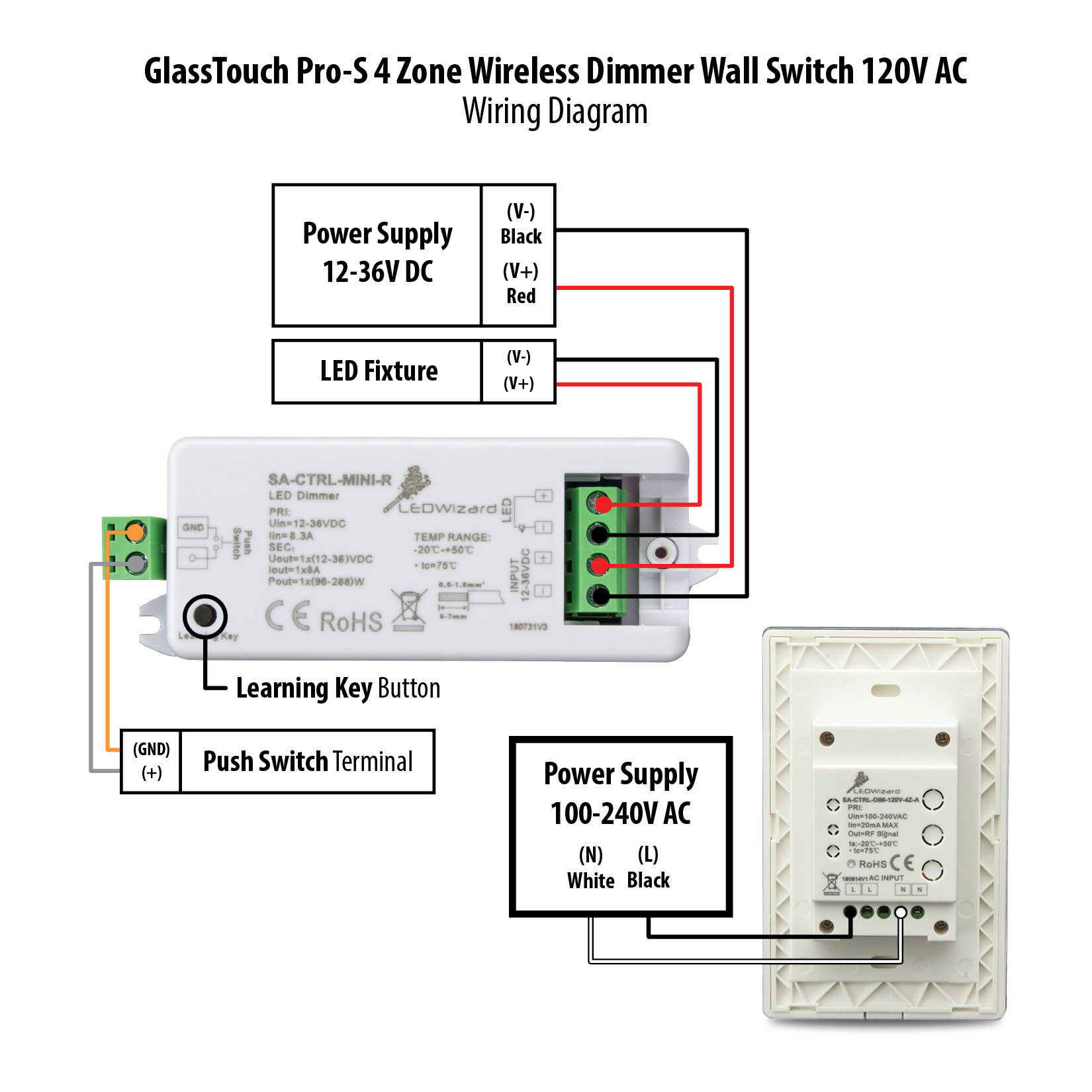 GlTouch Pro-S 4-Zone Wireless Dimmer Wall Switch 120V AC on